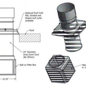 Model-CAF-DRV-Cube